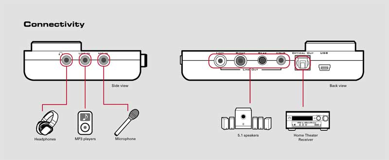 скачать драйвера для звуковой карты creative sound blaster 5.1